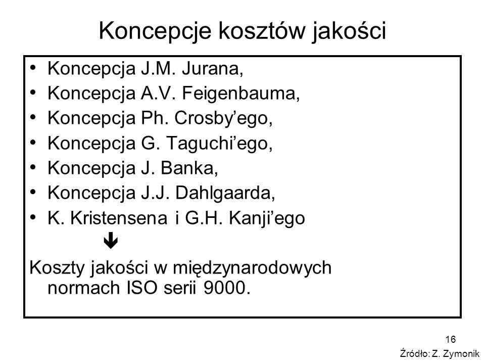 16 Koncepcje kosztów jakości Koncepcja J.M. Jurana, Koncepcja A.V. Feigenbauma, Koncepcja Ph. Crosbyego, Koncepcja G. Taguchiego, Koncepcja J. Banka,