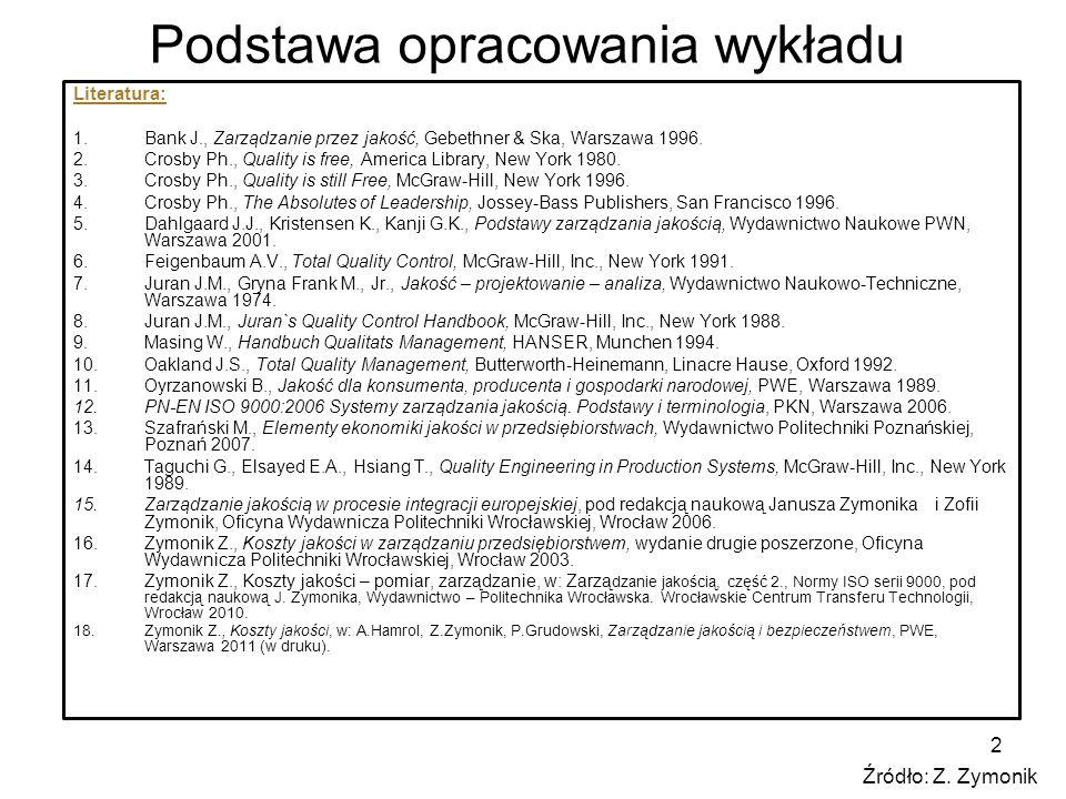 23 Góra lodowa kosztów jakości Źródło: Z. Zymonik