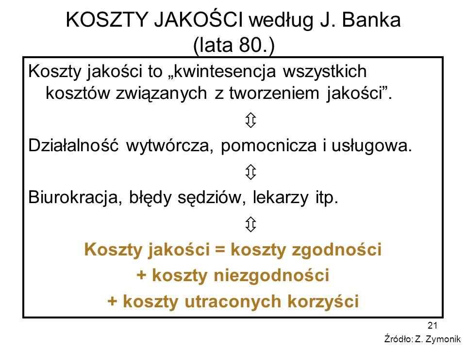 21 KOSZTY JAKOŚCI według J. Banka (lata 80.) Koszty jakości to kwintesencja wszystkich kosztów związanych z tworzeniem jakości. Działalność wytwórcza,