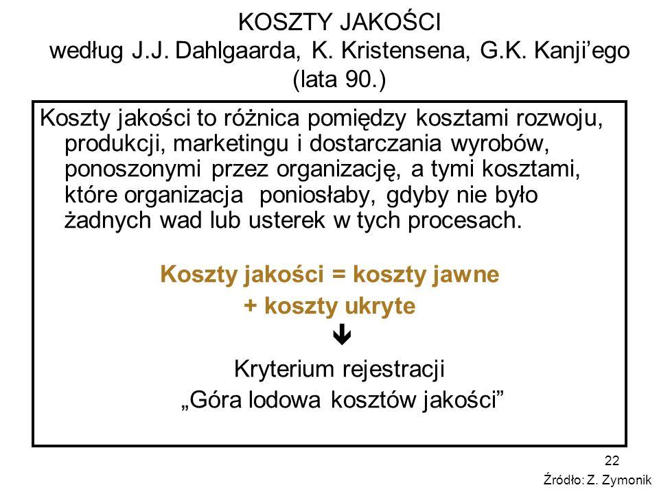 22 KOSZTY JAKOŚCI według J.J. Dahlgaarda, K. Kristensena, G.K. Kanjiego (lata 90.) Koszty jakości to różnica pomiędzy kosztami rozwoju, produkcji, mar