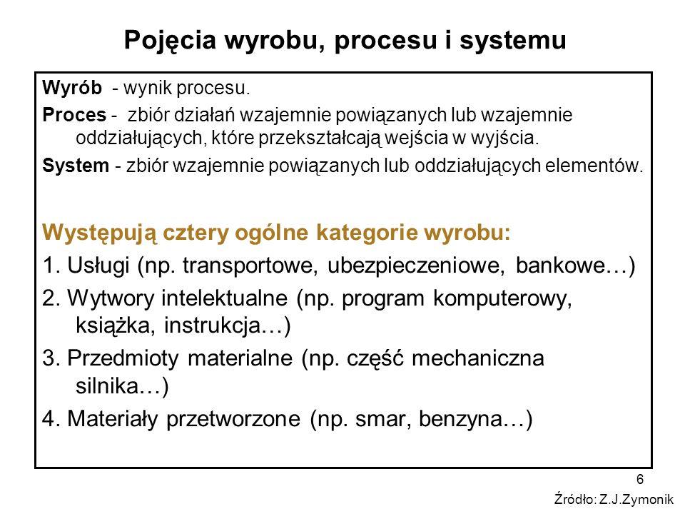 6 Wyrób - wynik procesu. Proces - zbiór działań wzajemnie powiązanych lub wzajemnie oddziałujących, które przekształcają wejścia w wyjścia. System - z