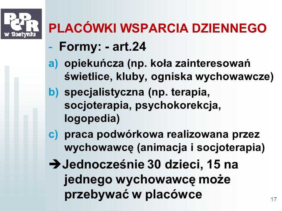 PLACÓWKI WSPARCIA DZIENNEGO -Formy: - art.24 a)opiekuńcza (np. koła zainteresowań świetlice, kluby, ogniska wychowawcze) b)specjalistyczna (np. terapi