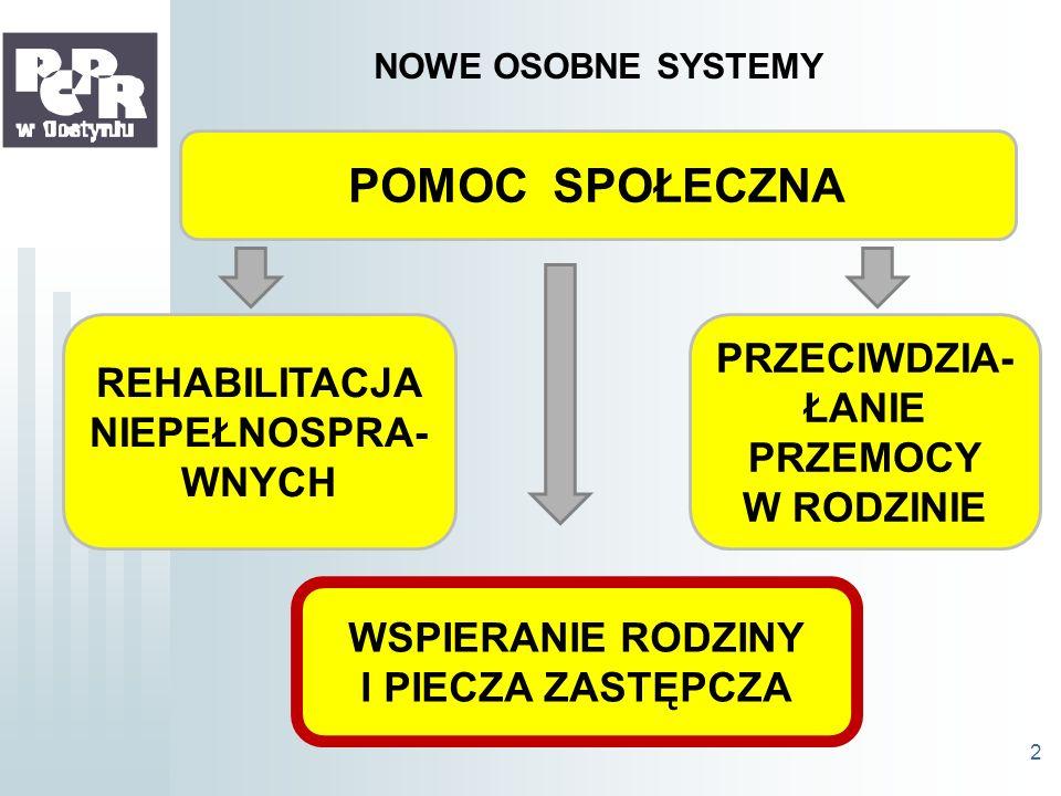 Koszty całkowite 325 800 zł - w 2012 roku przy 5 dzieciach umieszczonych w rodz.