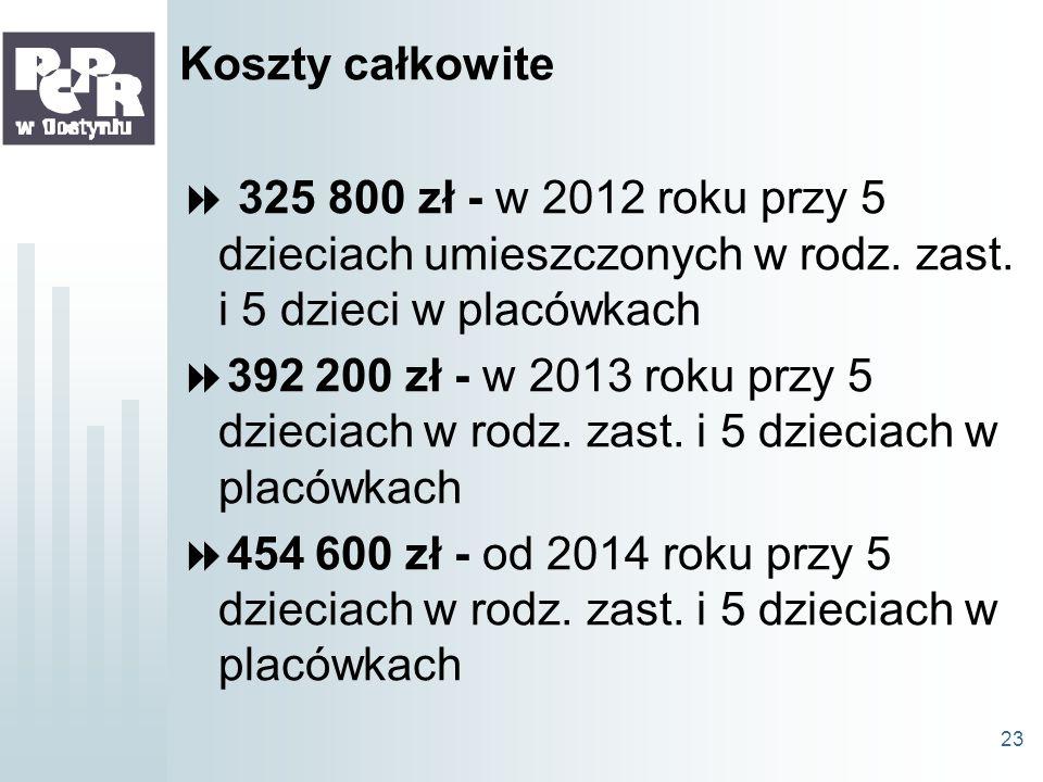 Koszty całkowite 325 800 zł - w 2012 roku przy 5 dzieciach umieszczonych w rodz. zast. i 5 dzieci w placówkach 392 200 zł - w 2013 roku przy 5 dziecia
