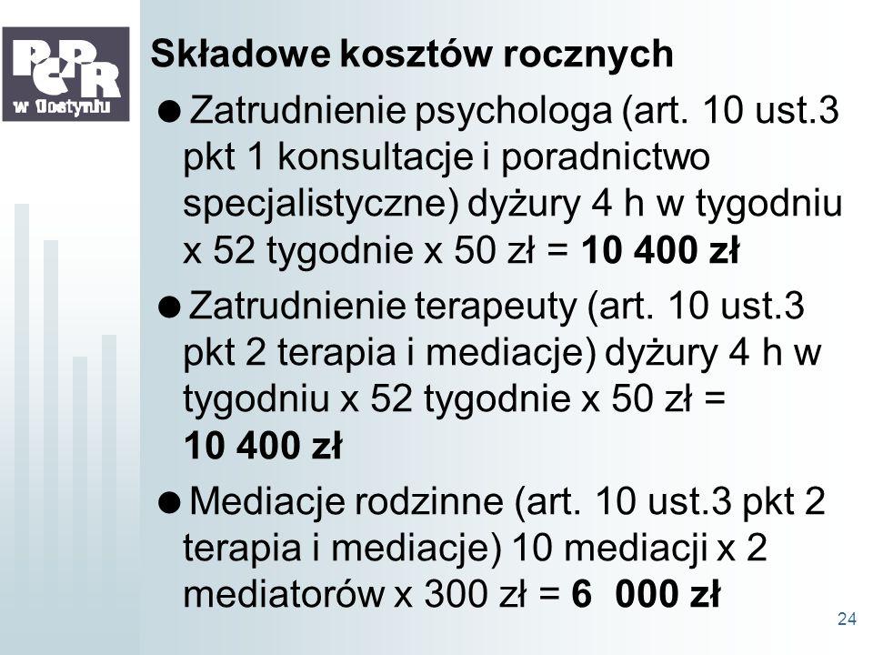 Składowe kosztów rocznych Zatrudnienie psychologa (art. 10 ust.3 pkt 1 konsultacje i poradnictwo specjalistyczne) dyżury 4 h w tygodniu x 52 tygodnie