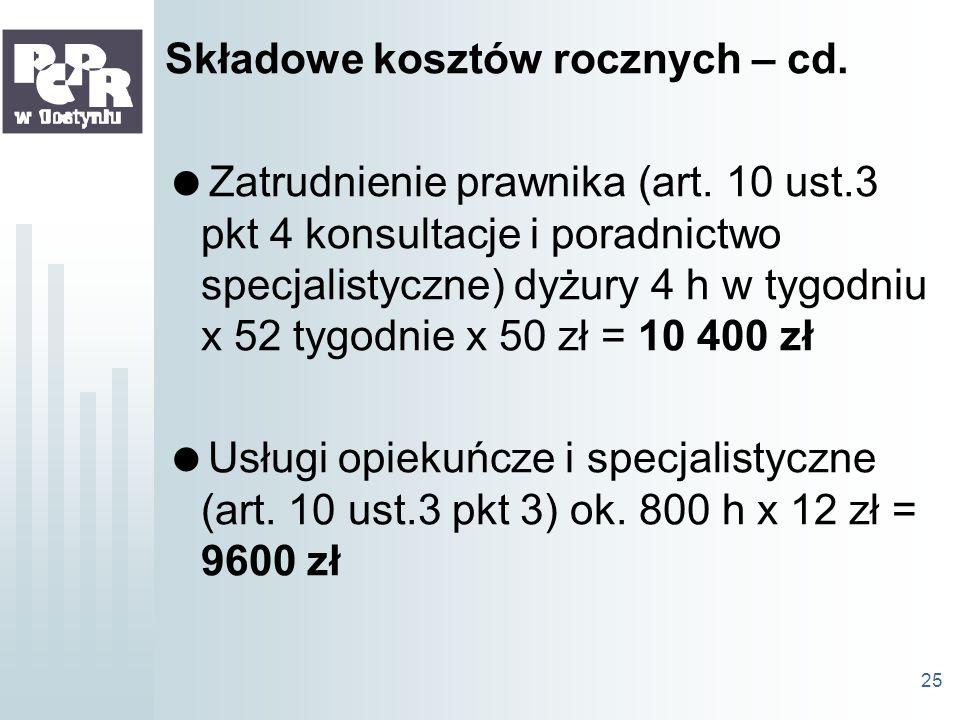 Składowe kosztów rocznych – cd. Zatrudnienie prawnika (art. 10 ust.3 pkt 4 konsultacje i poradnictwo specjalistyczne) dyżury 4 h w tygodniu x 52 tygod