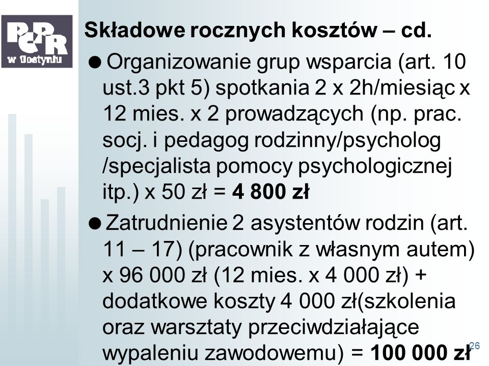 Składowe rocznych kosztów – cd. Organizowanie grup wsparcia (art. 10 ust.3 pkt 5) spotkania 2 x 2h/miesiąc x 12 mies. x 2 prowadzących (np. prac. socj