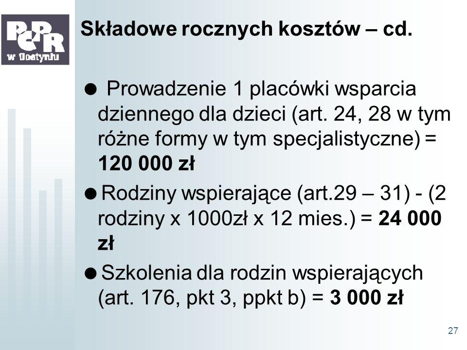 Składowe rocznych kosztów – cd. Prowadzenie 1 placówki wsparcia dziennego dla dzieci (art. 24, 28 w tym różne formy w tym specjalistyczne) = 120 000 z
