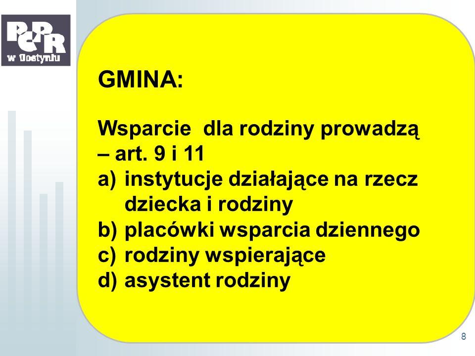 GMINA: Wsparcie dla rodziny prowadzą – art. 9 i 11 a)instytucje działające na rzecz dziecka i rodziny b)placówki wsparcia dziennego c)rodziny wspieraj
