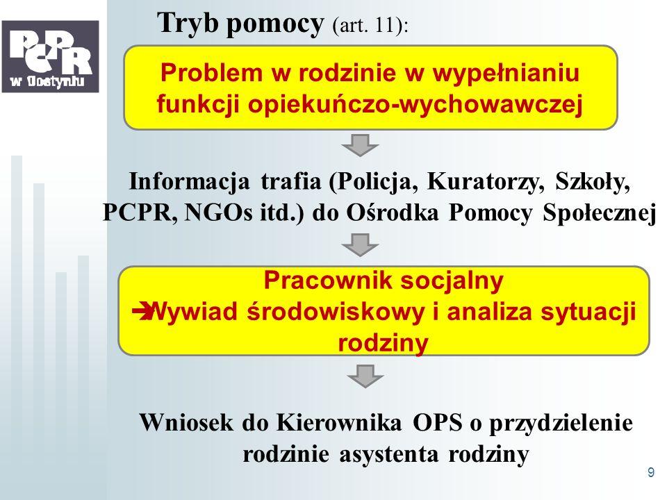 Dziękuję za uwagę Mirosław Sobkowiak pcpr@gostyn.pl 30