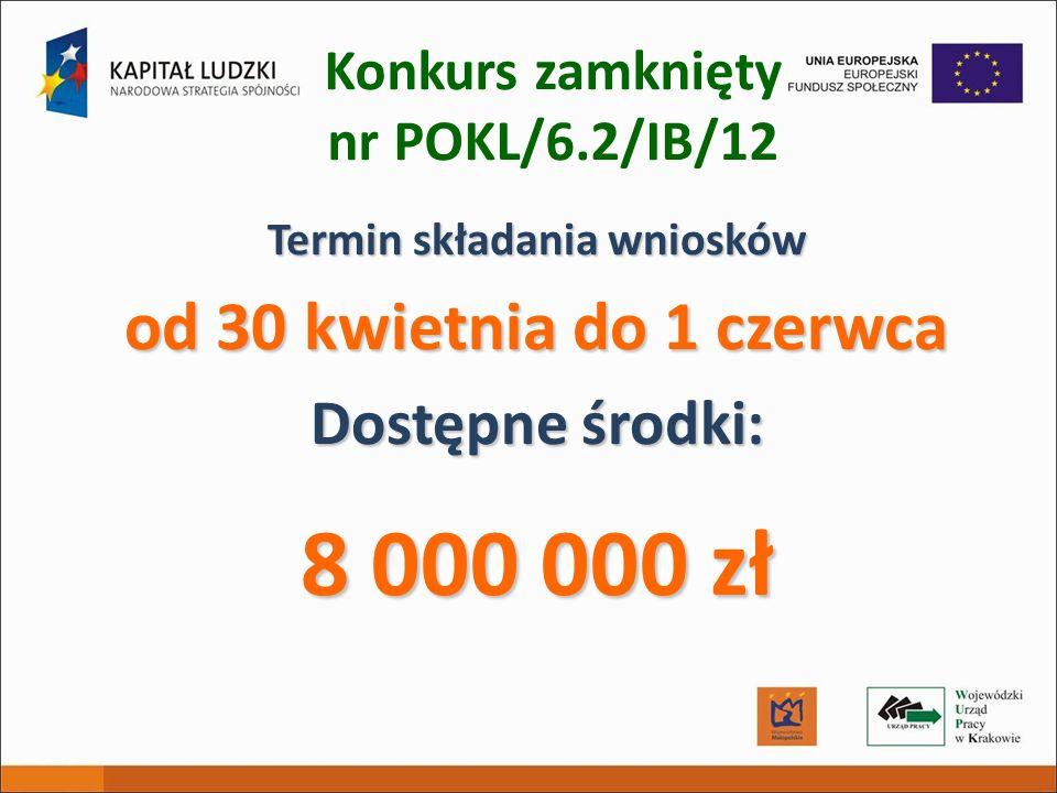 Konkurs zamknięty nr POKL/6.2/IB/12 Termin składania wniosków od 30 kwietnia do 1 czerwca Dostępne środki: 8 000 000 zł