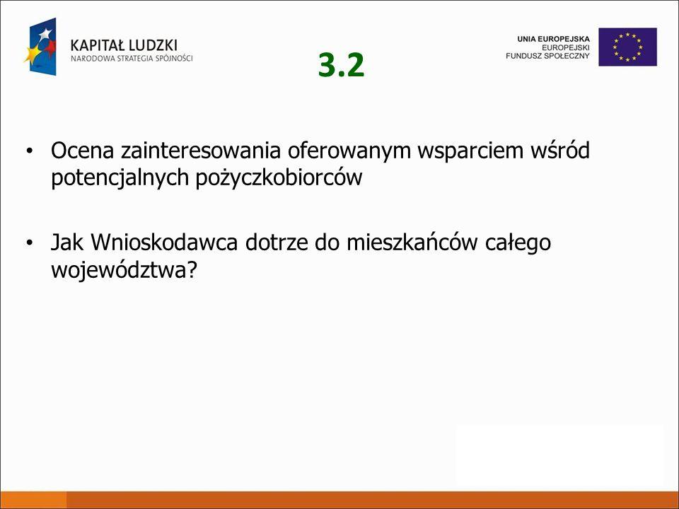 3.2 Ocena zainteresowania oferowanym wsparciem wśród potencjalnych pożyczkobiorców Jak Wnioskodawca dotrze do mieszkańców całego województwa?