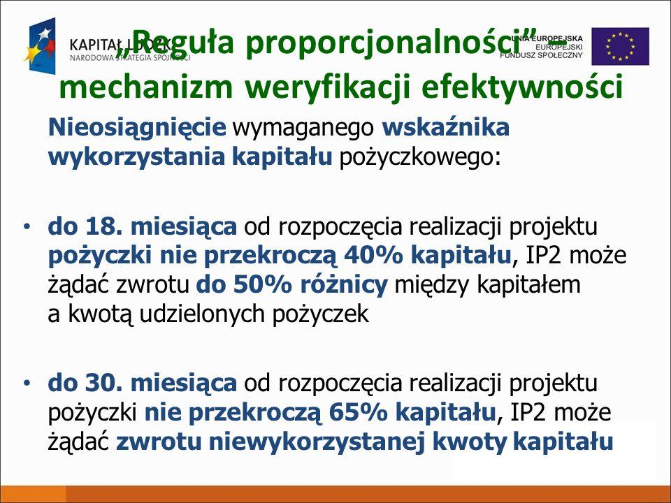 Reguła proporcjonalności – mechanizm weryfikacji efektywności Nieosiągnięcie wymaganego wskaźnika wykorzystania kapitału pożyczkowego: do 18. miesiąca