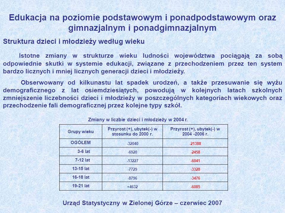 Urząd Statystyczny w Zielonej Górze – czerwiec 2007 Edukacja na poziomie podstawowym i ponadpodstawowym oraz gimnazjalnym i ponadgimnazjalnym Struktur