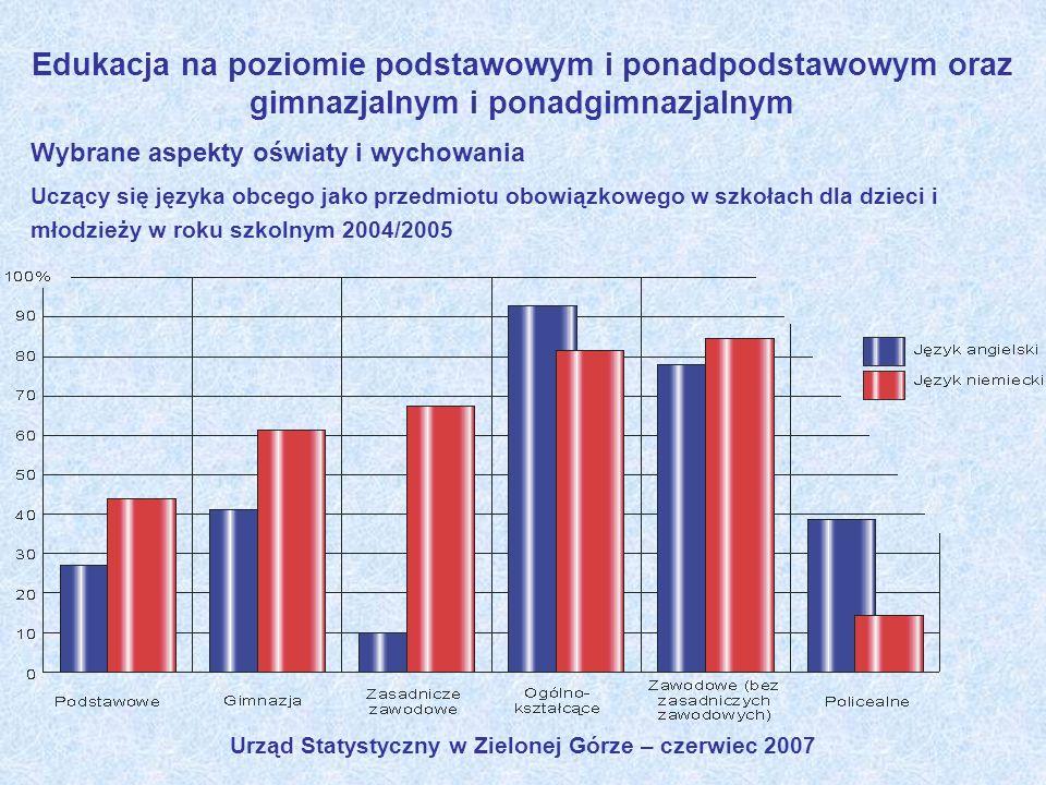 Urząd Statystyczny w Zielonej Górze – czerwiec 2007 Edukacja na poziomie podstawowym i ponadpodstawowym oraz gimnazjalnym i ponadgimnazjalnym Wybrane