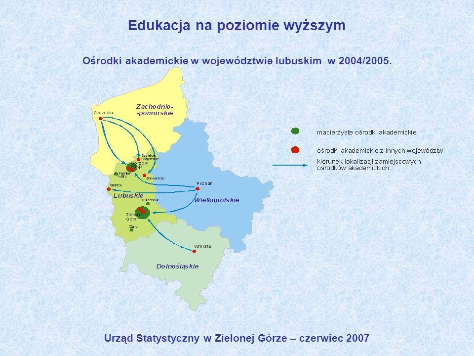 Urząd Statystyczny w Zielonej Górze – czerwiec 2007 Edukacja na poziomie wyższym Ośrodki akademickie w województwie lubuskim w 2004/2005.