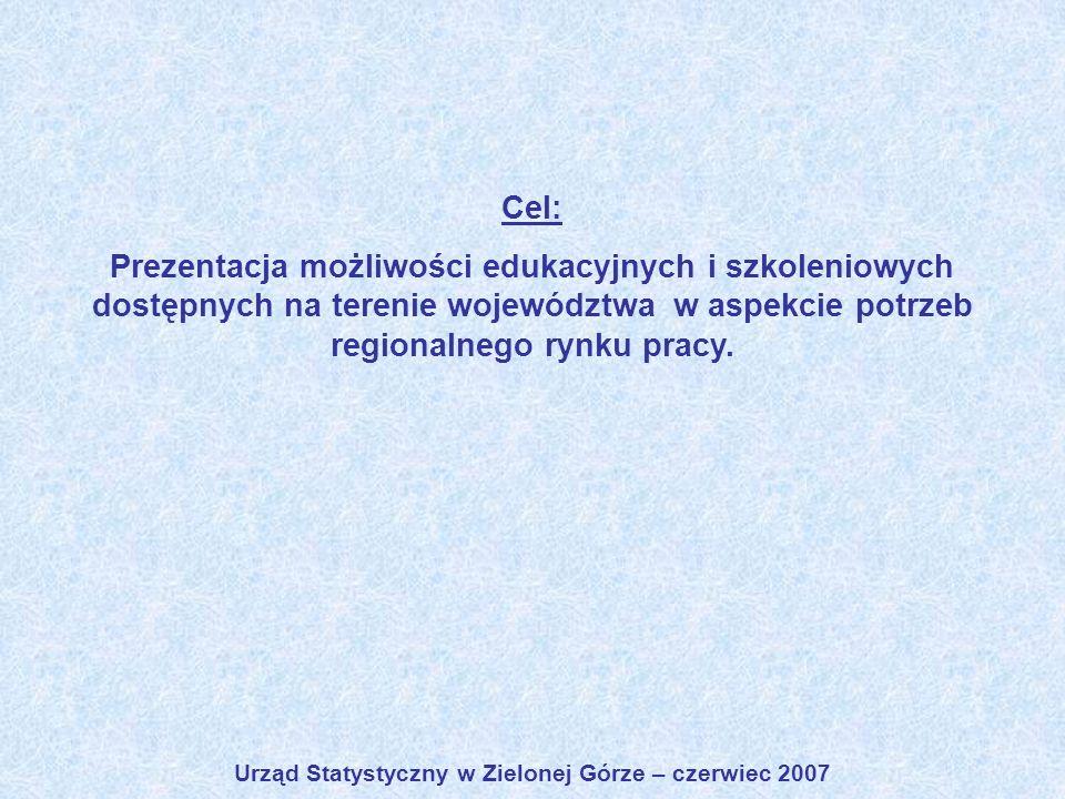 Urząd Statystyczny w Zielonej Górze – czerwiec 2007 Cel: Prezentacja możliwości edukacyjnych i szkoleniowych dostępnych na terenie województwa w aspek