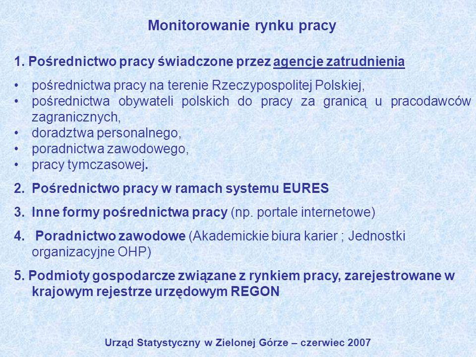 Urząd Statystyczny w Zielonej Górze – czerwiec 2007 Monitorowanie rynku pracy 1. Pośrednictwo pracy świadczone przez agencje zatrudnienia pośrednictwa