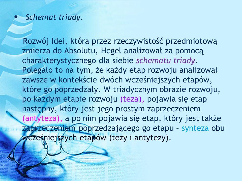 Schemat triady. Rozwój Idei, która przez rzeczywistość przedmiotową zmierza do Absolutu, Hegel analizował za pomocą charakterystycznego dla siebie sch