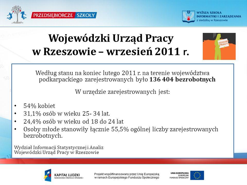 Wojewódzki Urząd Pracy w Rzeszowie – wrzesień 2011 r. Według stanu na koniec lutego 2011 r. na terenie województwa podkarpackiego zarejestrowanych był