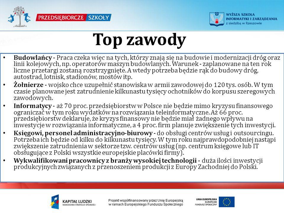 Top zawody Budowlańcy - Praca czeka więc na tych, którzy znają się na budowie i modernizacji dróg oraz linii kolejowych, np. operatorów maszyn budowla