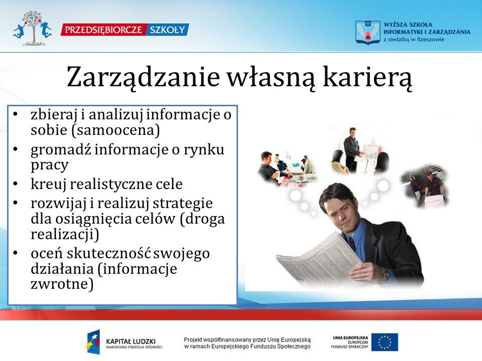 Zarządzanie własną karierą zbieraj i analizuj informacje o sobie (samoocena) gromadź informacje o rynku pracy kreuj realistyczne cele rozwijaj i reali