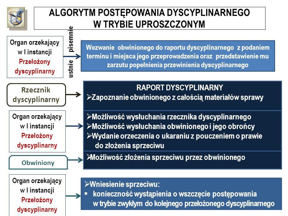 ALGORYTM POSTĘPOWANIA DYSCYPLINARNEGO W TRYBIE UPROSZCZONYM Wezwanie obwinionego do raportu dyscyplinarnego z podaniem terminu i miejsca jego przeprow