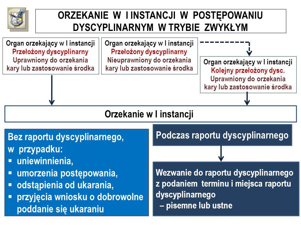 ORZEKANIE W I INSTANCJI W POSTĘPOWANIU DYSCYPLINARNYM W TRYBIE ZWYKŁYM Orzekanie w I instancji: Wezwanie do raportu dyscyplinarnego z podaniem terminu
