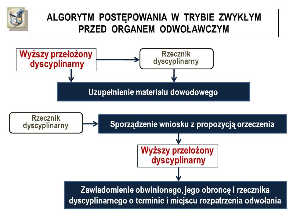 ALGORYTM POSTĘPOWANIA W TRYBIE ZWYKŁYM PRZED ORGANEM ODWOŁAWCZYM Wyższy przełożony dyscyplinarny Uzupełnienie materiału dowodowego Rzecznik dyscyplina