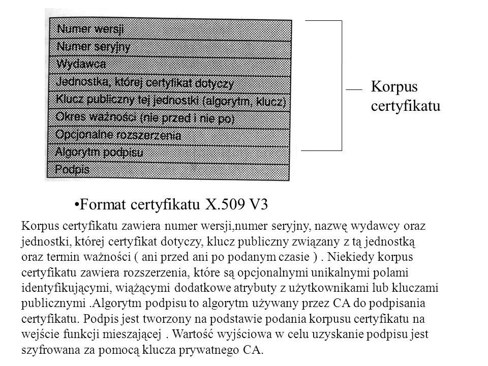 Format certyfikatu X.509 V3 Korpus certyfikatu Korpus certyfikatu zawiera numer wersji,numer seryjny, nazwę wydawcy oraz jednostki, której certyfikat dotyczy, klucz publiczny związany z tą jednostką oraz termin ważności ( ani przed ani po podanym czasie ).