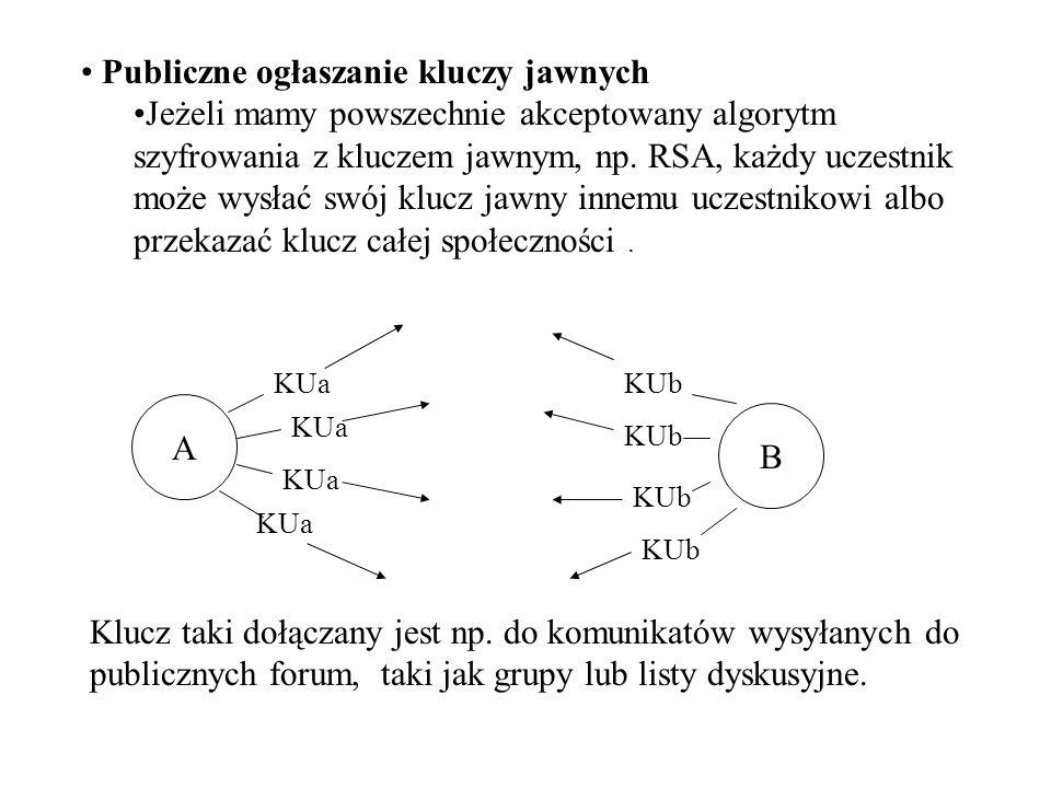 Publiczne ogłaszanie kluczy jawnych Jeżeli mamy powszechnie akceptowany algorytm szyfrowania z kluczem jawnym, np.