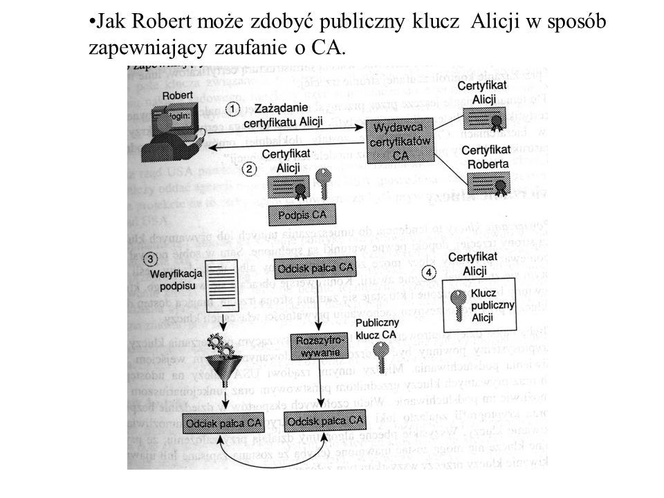 Jak Robert może zdobyć publiczny klucz Alicji w sposób zapewniający zaufanie o CA.