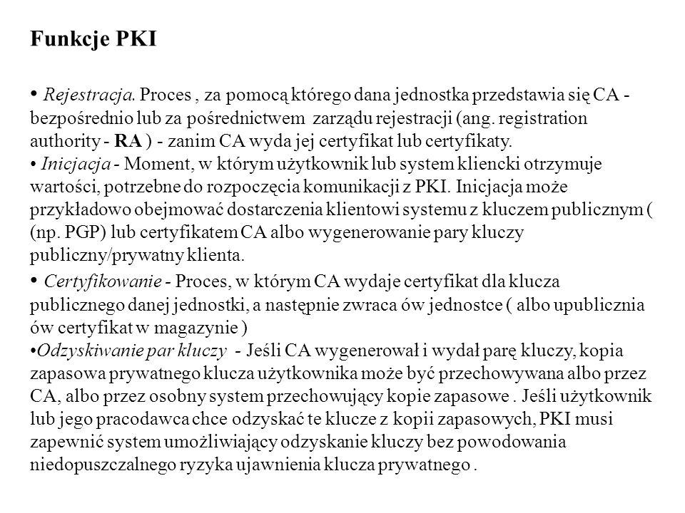 Funkcje PKI Rejestracja.