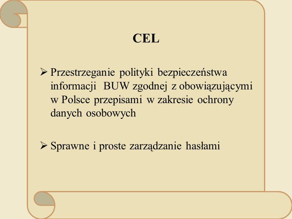 CEL Przestrzeganie polityki bezpieczeństwa informacji BUW zgodnej z obowiązującymi w Polsce przepisami w zakresie ochrony danych osobowych Sprawne i proste zarządzanie hasłami