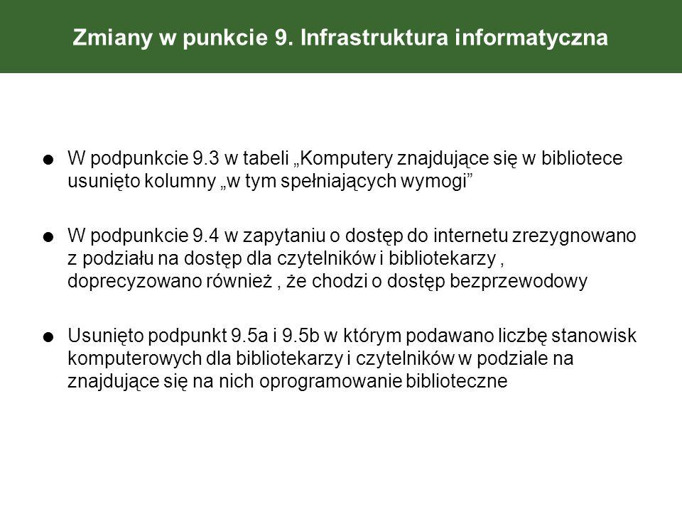 Zmiany w punkcie 9. Infrastruktura informatyczna W podpunkcie 9.3 w tabeli Komputery znajdujące się w bibliotece usunięto kolumny w tym spełniających