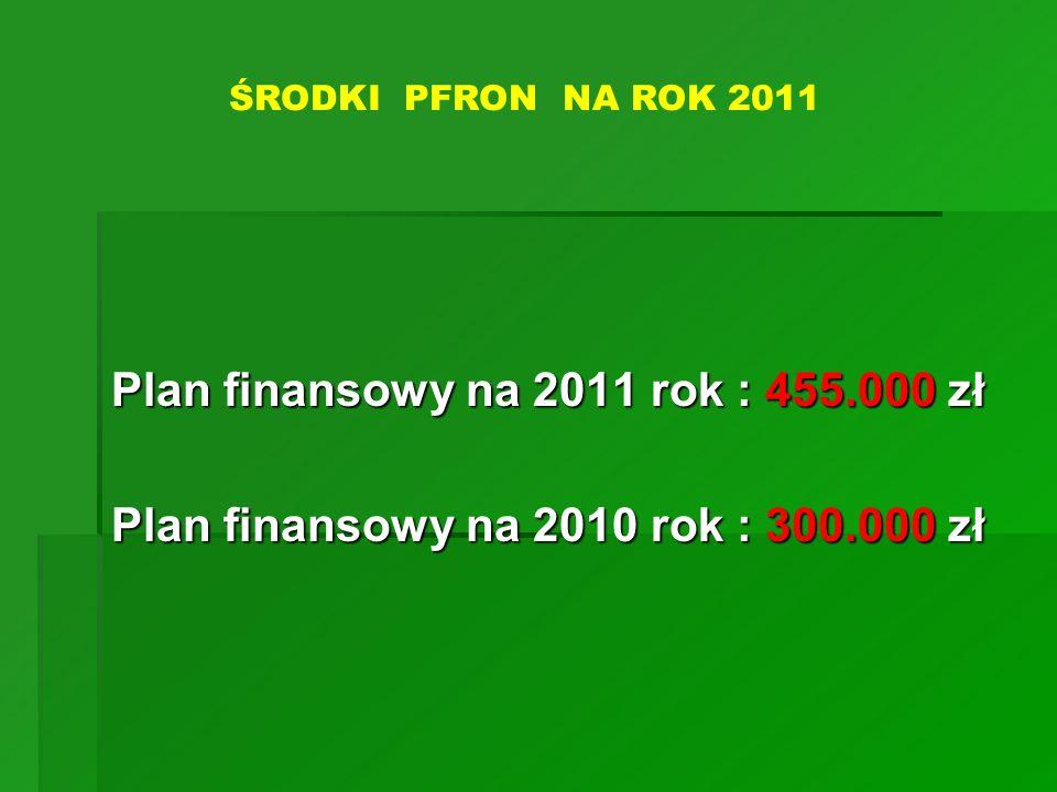 Plan finansowy na 2011 rok : 455.000 zł Plan finansowy na 2010 rok : 300.000 zł ŚRODKI PFRON NA ROK 2011