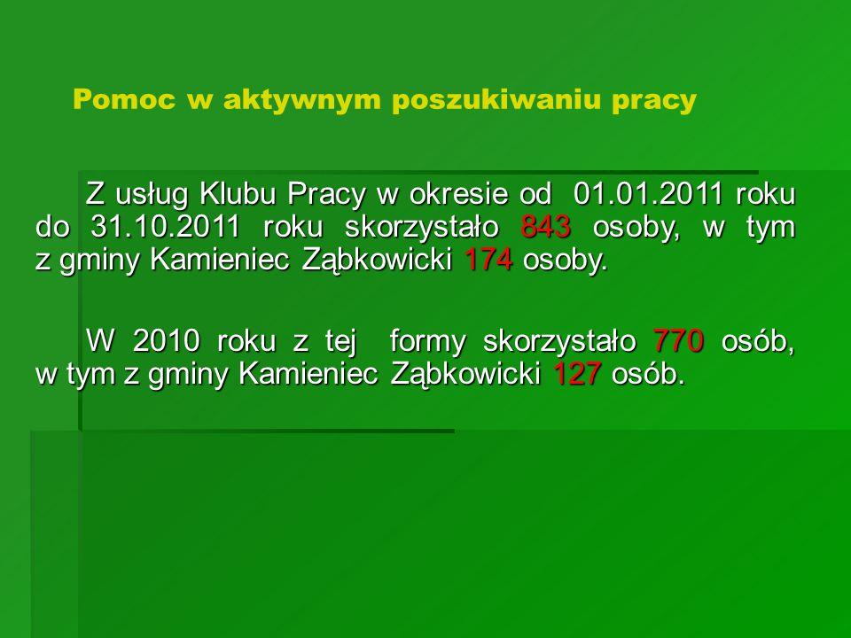 Z usług Klubu Pracy w okresie od 01.01.2011 roku do 31.10.2011 roku skorzystało 843 osoby, w tym z gminy Kamieniec Ząbkowicki 174 osoby. W 2010 roku z