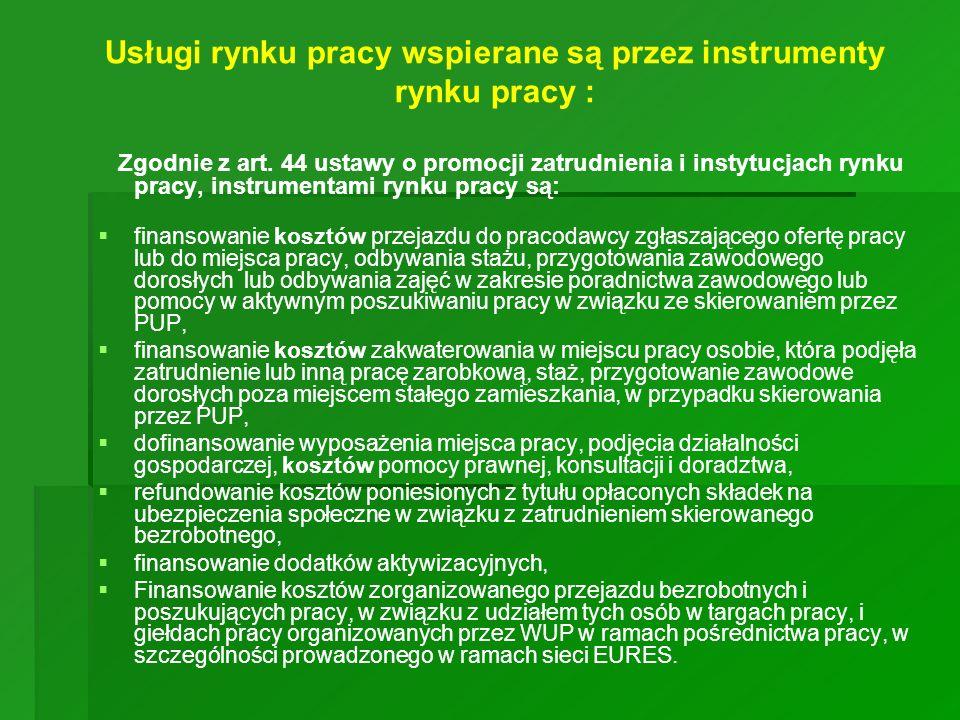 Zgodnie z art. 44 ustawy o promocji zatrudnienia i instytucjach rynku pracy, instrumentami rynku pracy są: finansowanie kosztów przejazdu do pracodawc