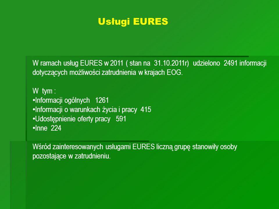 Usługi EURES W ramach usług EURES w 2011 ( stan na 31.10.2011r) udzielono 2491 informacji dotyczących możliwości zatrudnienia w krajach EOG. W tym : I