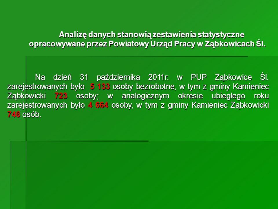 Analizę danych stanowią zestawienia statystyczne opracowywane przez Powiatowy Urząd Pracy w Ząbkowicach Śl. Na dzień 31 października 2011r. w PUP Ząbk