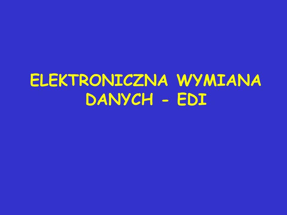 SCM - korzyści (wg Wojtachnik, s.
