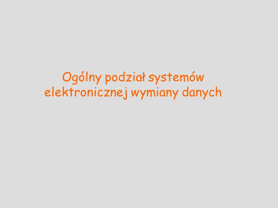 Ogólny podział systemów elektronicznej wymiany danych