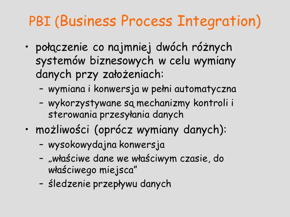 PBI ( Business Process Integration) połączenie co najmniej dwóch różnych systemów biznesowych w celu wymiany danych przy założeniach: –wymiana i konwe