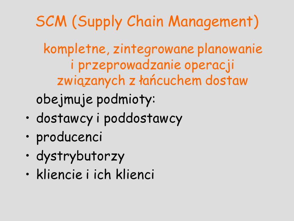 SCM (Supply Chain Management) kompletne, zintegrowane planowanie i przeprowadzanie operacji związanych z łańcuchem dostaw obejmuje podmioty: dostawcy