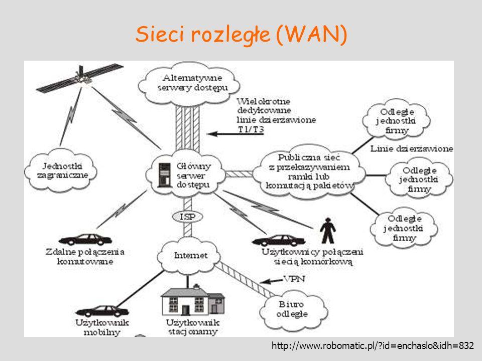 Sieci rozległe (WAN) http://www.robomatic.pl/?id=enchaslo&idh=832