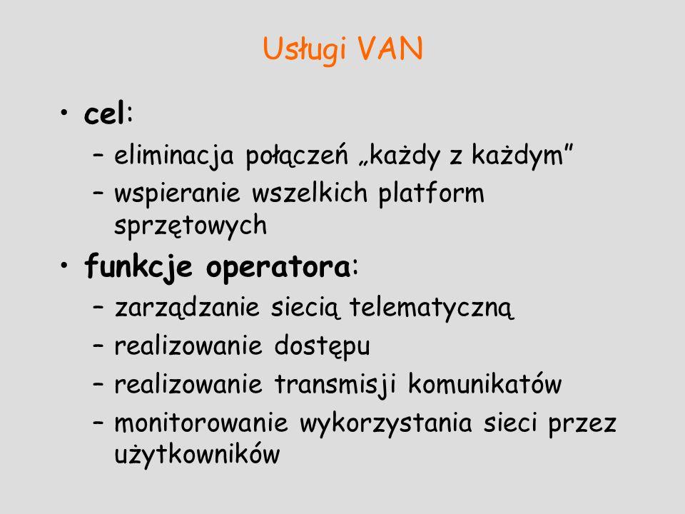 Usługi VAN cel: –eliminacja połączeń każdy z każdym –wspieranie wszelkich platform sprzętowych funkcje operatora: –zarządzanie siecią telematyczną –re
