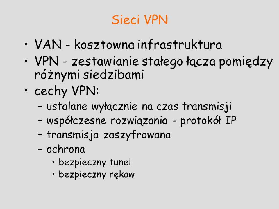 Sieci VPN VAN - kosztowna infrastruktura VPN - zestawianie stałego łącza pomiędzy różnymi siedzibami cechy VPN: –ustalane wyłącznie na czas transmisji