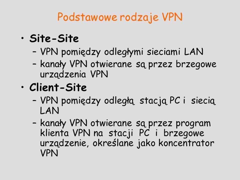Podstawowe rodzaje VPN Site-Site –VPN pomiędzy odległymi sieciami LAN –kanały VPN otwierane są przez brzegowe urządzenia VPN Client-Site –VPN pomiędzy