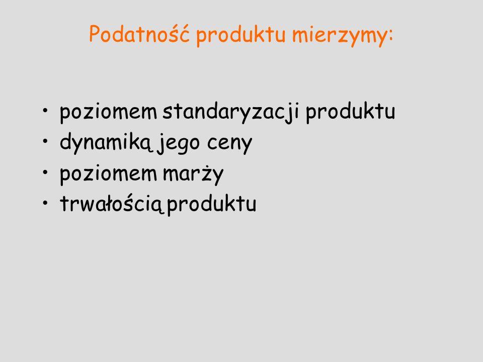 Podatność produktu mierzymy: poziomem standaryzacji produktu dynamiką jego ceny poziomem marży trwałością produktu