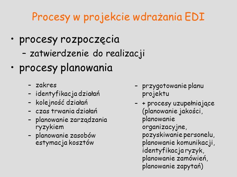 Procesy w projekcie wdrażania EDI procesy rozpoczęcia –zatwierdzenie do realizacji procesy planowania –zakres –identyfikacja działań –kolejność działa